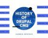 History of Drupal CMS