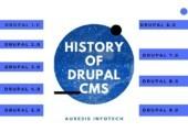 History of Drupal CMS | All Drupal Version History