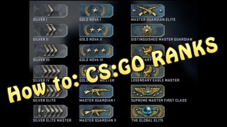 CSGO Rankings and Scaling Up
