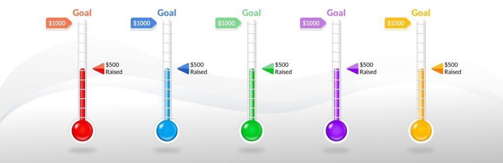 Donation Thermometer plugin